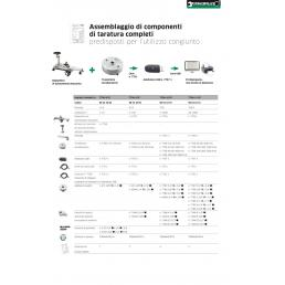 STAHLWILLE Assemblaggio di componenti di taratura completi - 1